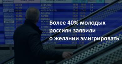 Более 40% молодых россиян заявили о желании эмигрировать